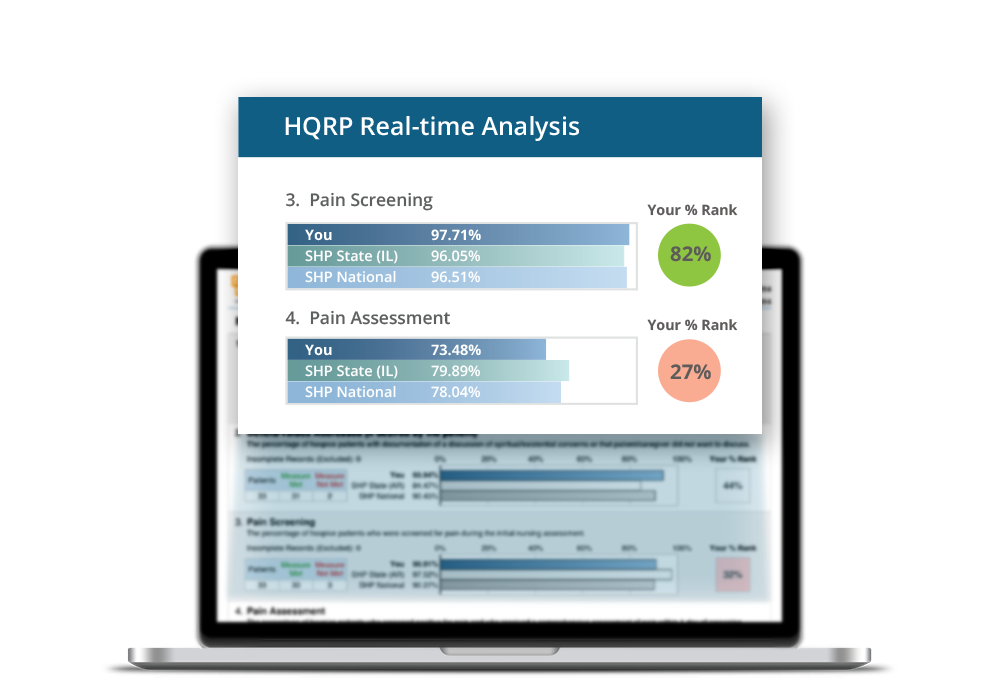 Real-Time HQRP Analysis Report