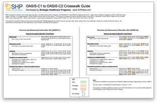SHP releases OASIS-C1 to OASIS-C2 Crosswalk Guide | Strategic ...
