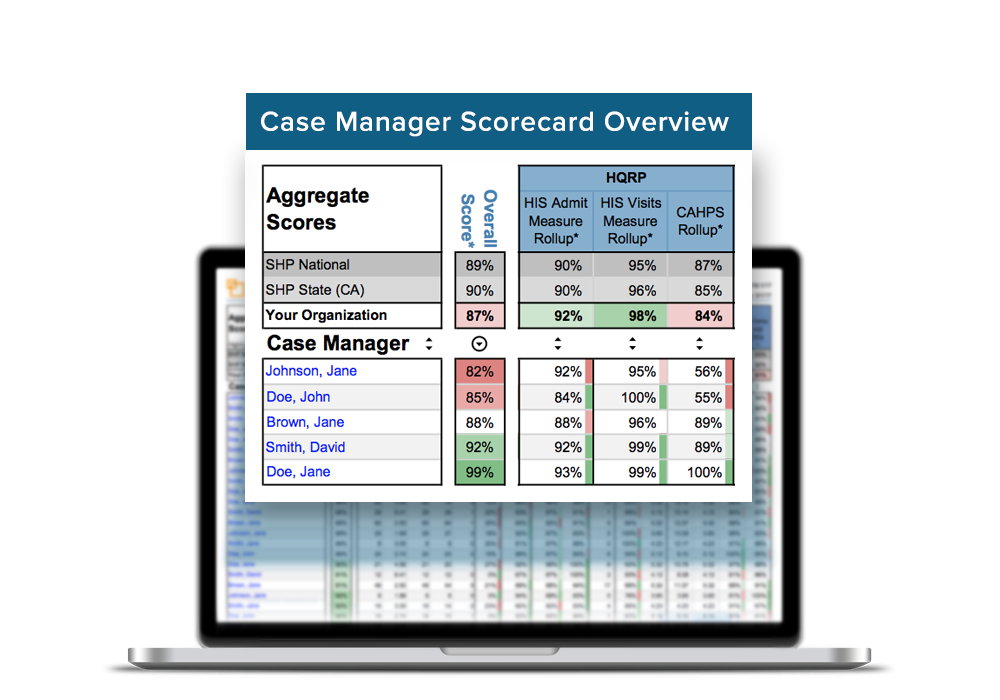 Hospice Scorecard Overview Report