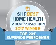SHPBest 2017 HHCAHPS 20 Percent